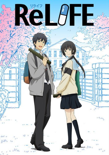 Relife (2018)